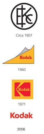 logo-dizajn-kodak