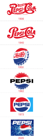 logo-dizajn-pepsi