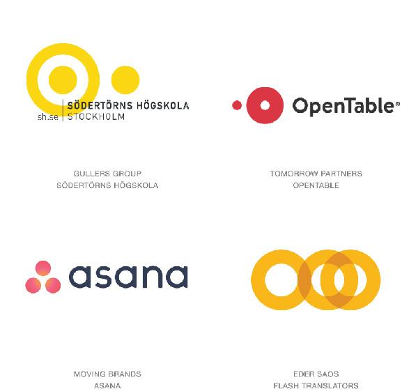 izrada-modernih-logotipa-2016