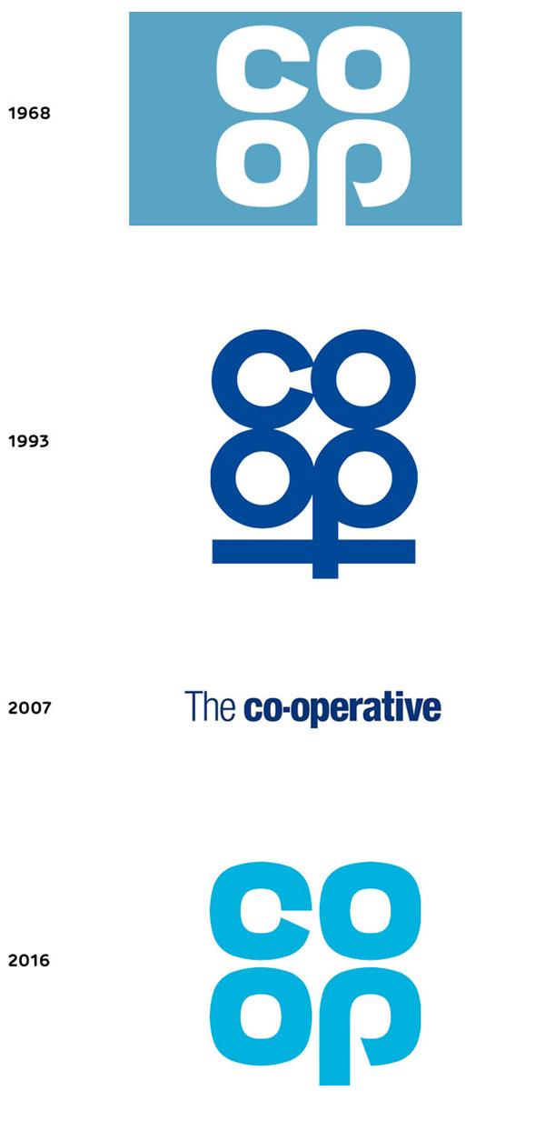 logo-dizajn-co-op1